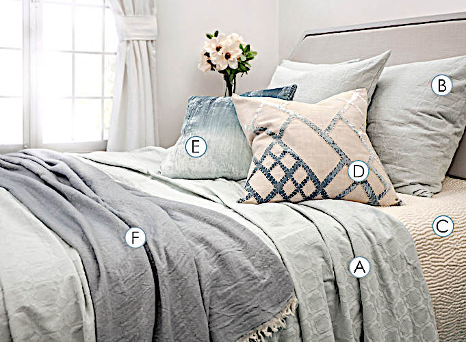Kevin OBrien Studio Bedding - Starflower Cotton Coverlet Charcoal Collection