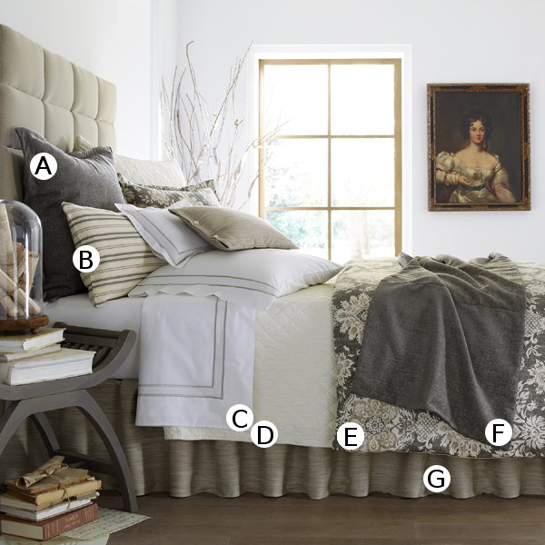 Traditions Linens Bedding Burlington Collection